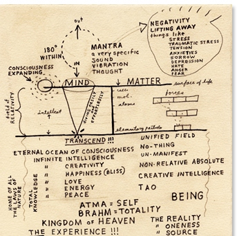 David Lynch hand-drawn poster about Transcendental MEditation
