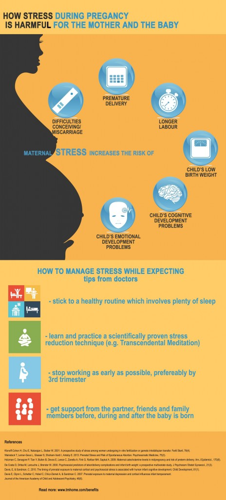 pregnancy stress meditation research infographic TMhome.com